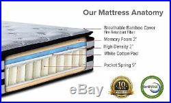 13 inch Hybrid Innerspring and Memory Foam Mattress with Pillow Top (Cal King)