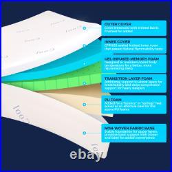 14 Cool & Gel Memory Foam Mattress KING Size Bed Firm Feel 2 FREE PILLOWS