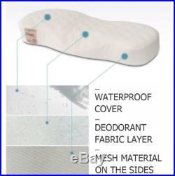 NEW KANUDA Blue Label Andante Functional Traction Ergonomic Memory Form Pillow