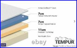 TEMPUR CoolTouch Cloud Elite Mattress superking Plus pillows and protector